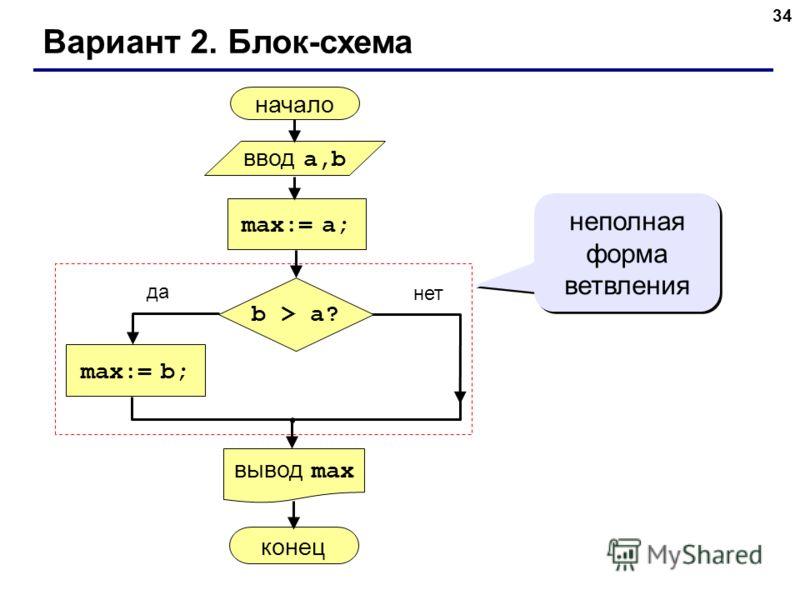 Блок-схема неполная форма