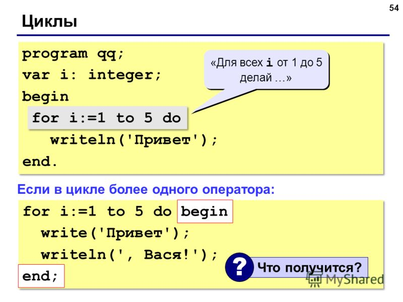 54 Циклы program qq; var i: integer; begin for i:=1 to 5 do writeln('Привет'); end. program qq; var i: integer; begin for i:=1 to 5 do writeln('Привет'); end. «Для всех i от 1 до 5 делай …» «Для всех i от 1 до 5 делай …» for i:=1 to 5 do Если в цикле