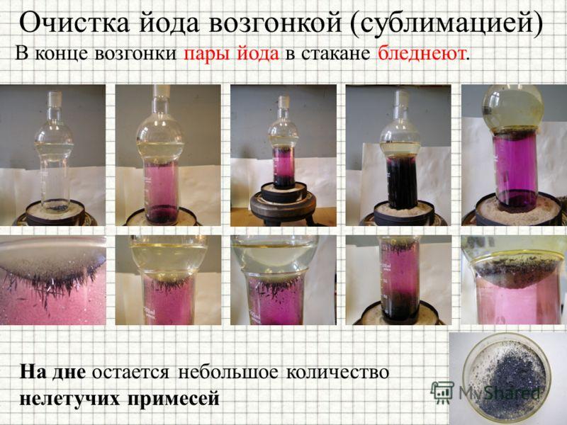 Очистка йода возгонкой (сублимацией) В конце возгонки пары йода в стакане бледнеют. На дне остается небольшое количество нелетучих примесей