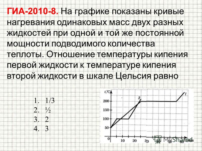 ГИА-2010-8. На графике показаны кривые нагревания одинаковых масс двух разных жидкостей при одной и той же постоянной мощности подводимого количества теплоты. Отношение температуры кипения первой жидкости к температуре кипения второй жидкости в шкале