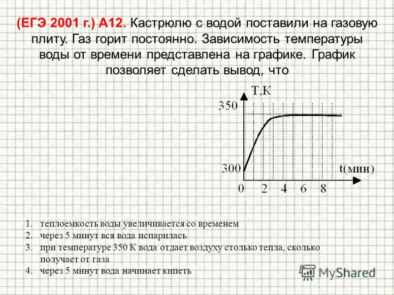 (ЕГЭ 2001 г.) А12. Кастрюлю с водой поставили на газовую плиту. Газ горит постоянно. Зависимость температуры воды от времени представлена на графике. График позволяет сделать вывод, что 1.теплоемкость воды увеличивается со временем 2.через 5 минут вс