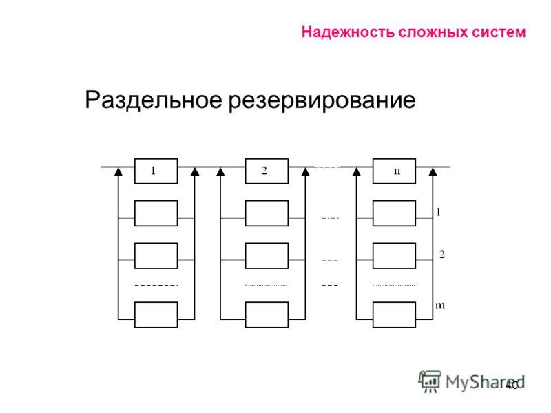 40 Надежность сложных систем Раздельное резервирование