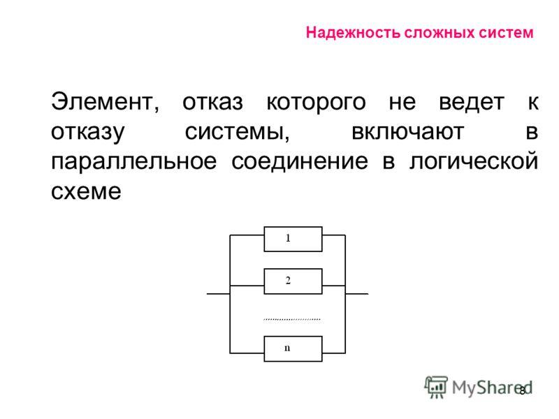 8 Надежность сложных систем Элемент, отказ которого не ведет к отказу системы, включают в параллельное соединение в логической схеме