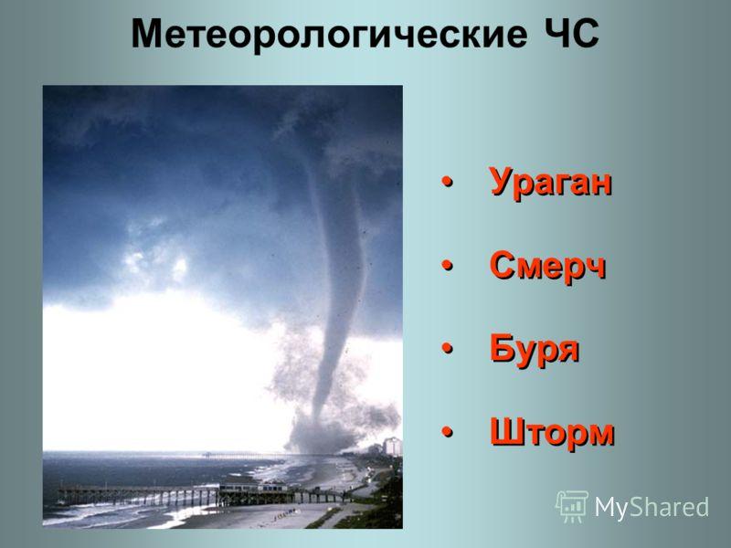 Метеорологические ЧС Ураган Смерч Буря Шторм Ураган Смерч Буря Шторм