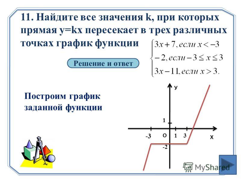 11. Найдите все значения k, при которых прямая y=kx пересекает в трех различных точках график функции Решение и ответ Построим график заданной функции У Х О -3 -2 31 1