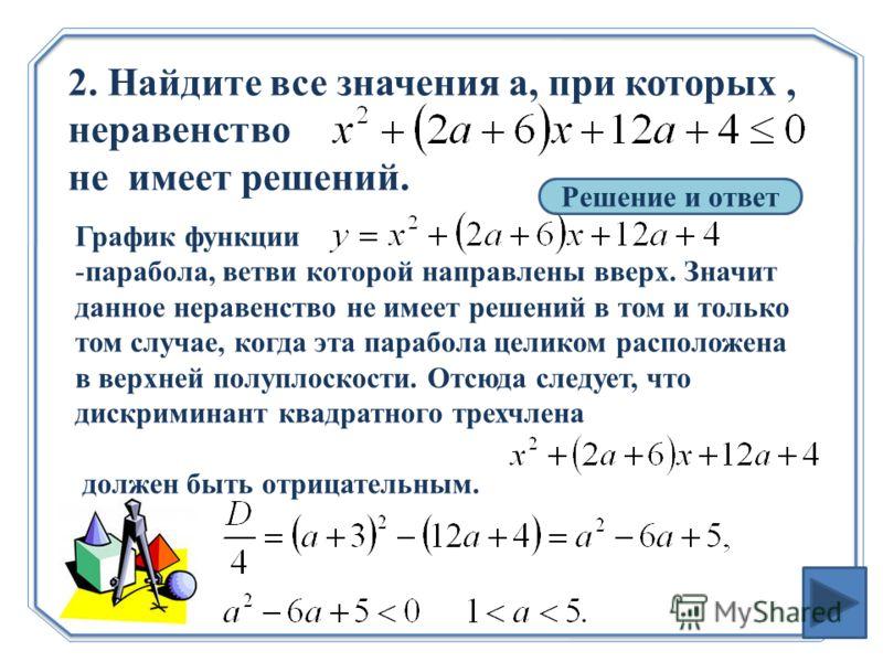 2. Найдите все значения а, при которых, неравенство не имеет решений. Решение и ответ График функции -парабола, ветви которой направлены вверх. Значит данное неравенство не имеет решений в том и только том случае, когда эта парабола целиком расположе