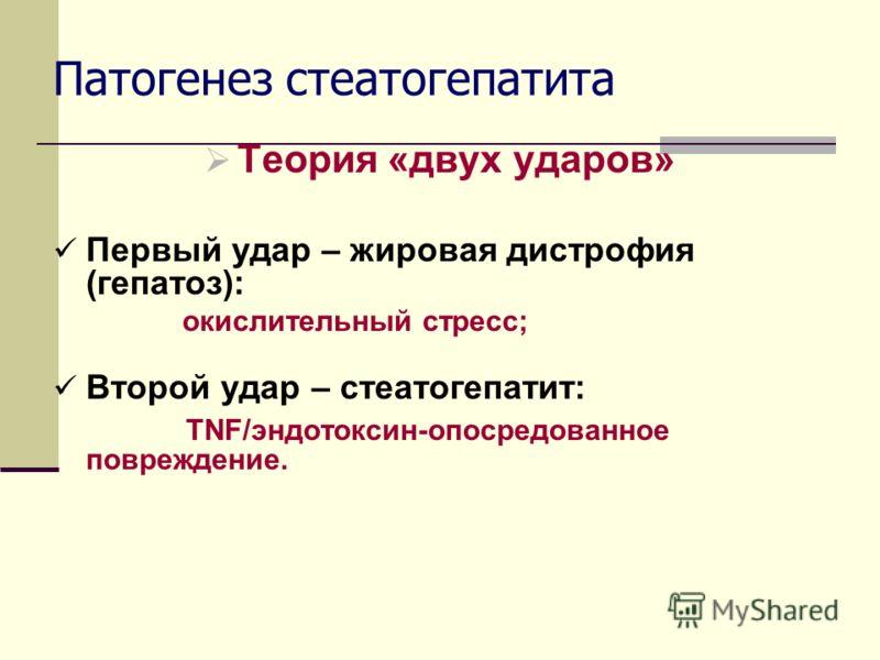 Патогенез стеатогепатита Теория «двух ударов» Первый удар – жировая дистрофия (гепатоз): окислительный стресс; Второй удар – стеатогепатит: TNF/эндотоксин-опосредованное повреждение.