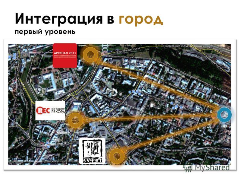 Интеграция в город первый уровень