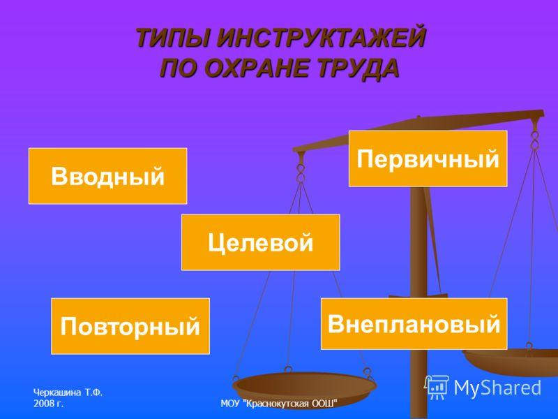 Инструкция По Охране Труда Виды Инструктажа - фото 8
