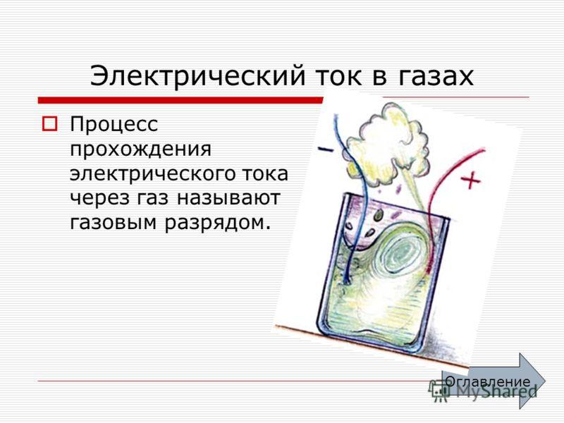Электрический ток в газах Процесс прохождения электрического тока через газ называют газовым разрядом. Оглавление