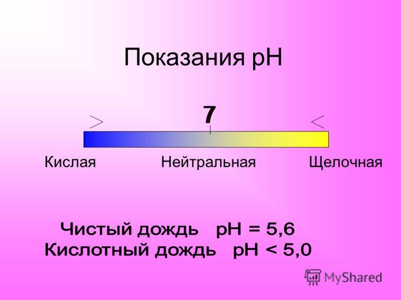 Показания рН Кислая Нейтральная Щелочная