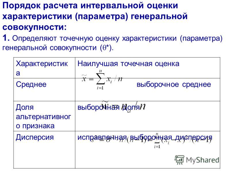Порядок расчета интервальной оценки характеристики (параметра) генеральной совокупности: 1. Определяют точечную оценку характеристики (параметра) генеральной совокупности ( *). Характеристик а Наилучшая точечная оценка Среднее выборочное среднее Доля