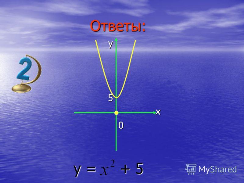 y 5 x 0 0 y = + 5 y = + 5 Ответы:
