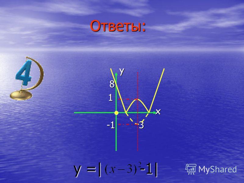 y 81 x -1 3 -1 3 y =| -1| y =| -1| Ответы: