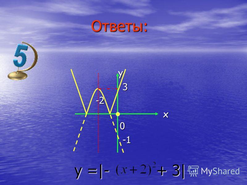 y 3 -2 -2 x 0 x 0 -1 -1 y =|- + 3| y =|- + 3| Ответы: