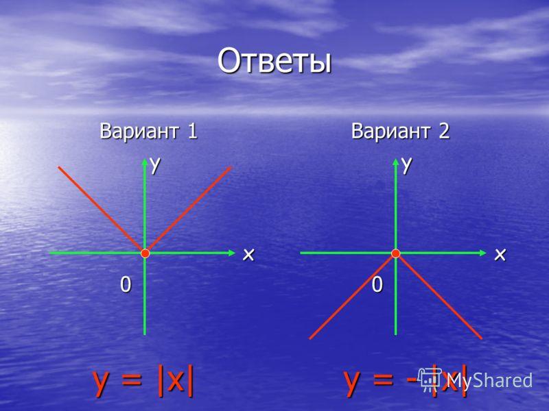 Ответы Вариант 1 y x 0 Вариант 2 y x 0 y = |x| y = - |x| y = |x| y = - |x|