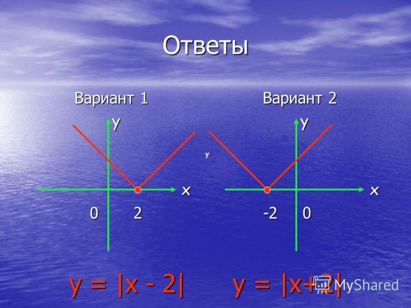 Ответы Вариант 1 y x 0 2 0 2 Вариант 2 y x -2 0 -2 0 y y y = |x - 2| y = |x+2| y = |x - 2| y = |x+2|
