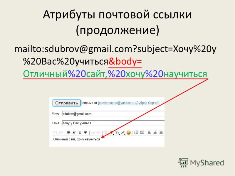 Атрибуты почтовой ссылки (продолжение) mailto:sdubrov@gmail.com?subject=Хочу%20у %20Вас%20учиться&body= Отличный%20сайт,%20хочу%20научиться