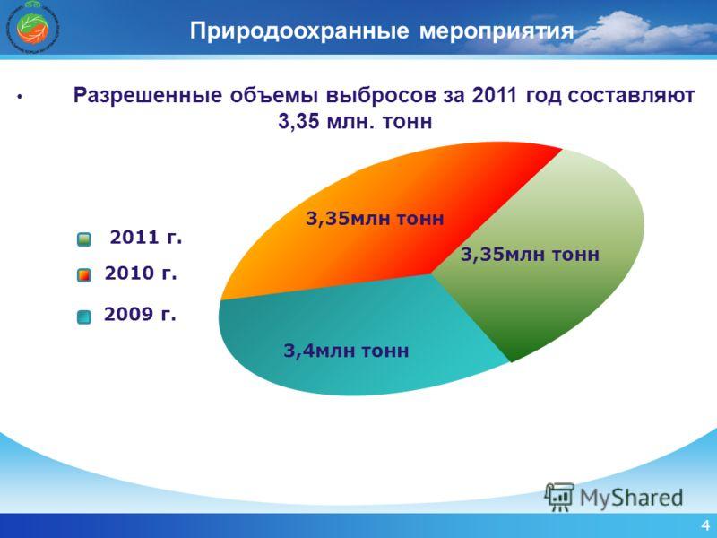 3,35млн тонн 3,4млн тонн 2011 г. 2010 г. 2009 г. Разрешенные объемы выбросов за 2011 год составляют 3,35 млн. тонн 4 3,35млн тонн Природоохранные мероприятия