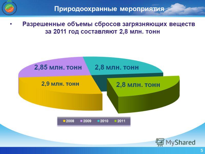 5 Разрешенные объемы сбросов загрязняющих веществ за 2011 год составляют 2,8 млн. тонн Природоохранные мероприятия