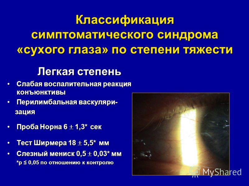 Классификация симптоматического синдрома «сухого глаза» по степени тяжести Легкая степень Слабая воспалительная реакция конъюнктивыСлабая воспалительная реакция конъюнктивы Перилимбальная васкуляри-Перилимбальная васкуляри- зация зация Проба Норна 6
