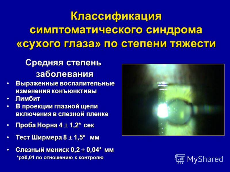 Cредняя степень заболевания заболевания Выраженные воспалительныеВыраженные воспалительные изменения конъюнктивы изменения конъюнктивы ЛимбитЛимбит В проекции глазной щелиВ проекции глазной щели включения в слезной пленке включения в слезной пленке П