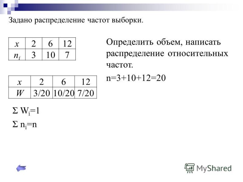 Задано распределение частот выборки. x2612 nini 3107 Определить объем, написать распределение относительных частот. n=3+10+12=20 x2612 W3/2010/207/20 Σ W i =1 Σ n i =n