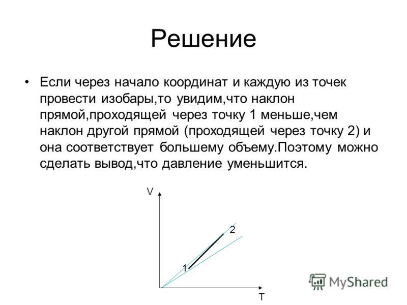 Решение Если через начало координат и каждую из точек провести изобары,то увидим,что наклон прямой,проходящей через точку 1 меньше,чем наклон другой прямой (проходящей через точку 2) и она соответствует большему объему.Поэтому можно сделать вывод,что