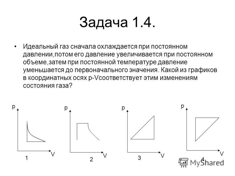 Задача 1.4. Идеальный газ сначала охлаждается при постоянном давлении,потом его давление увеличивается при постоянном объеме,затем при постоянной температуре давление уменьшается до первоначального значения. Какой из графиков в координатных осях p-Vс