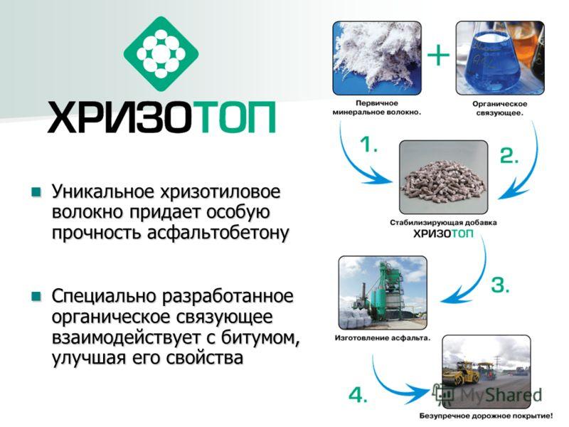 Уникальное хризотиловое волокно придает особую прочность асфальтобетону Уникальное хризотиловое волокно придает особую прочность асфальтобетону Специально разработанное органическое связующее взаимодействует с битумом, улучшая его свойства Специально