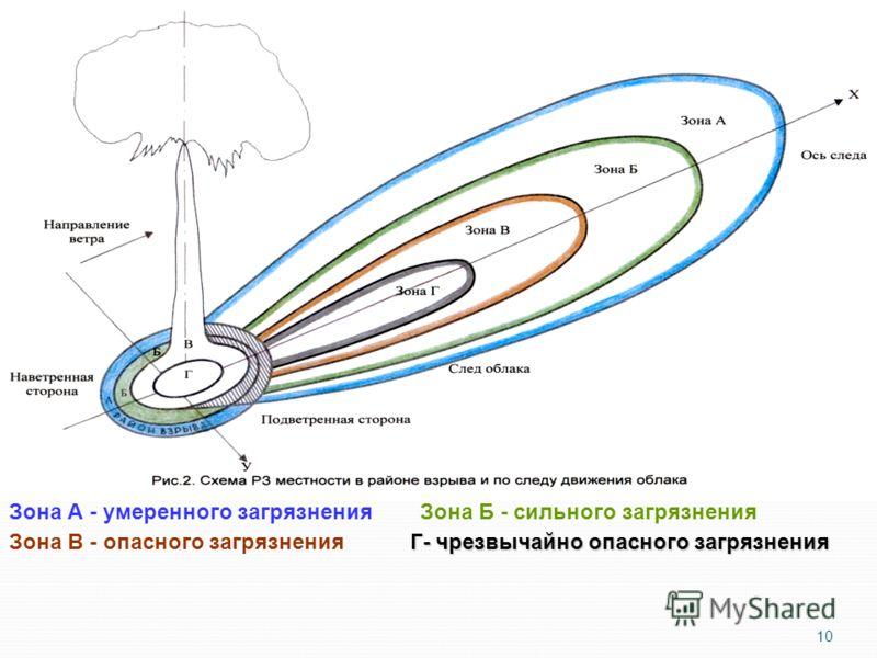 10 Зона А - умеренного загрязнения Зона Б - сильного загрязнения Г- чрезвычайно опасного загрязнения Зона В - опасного загрязнения Г- чрезвычайно опасного загрязнения