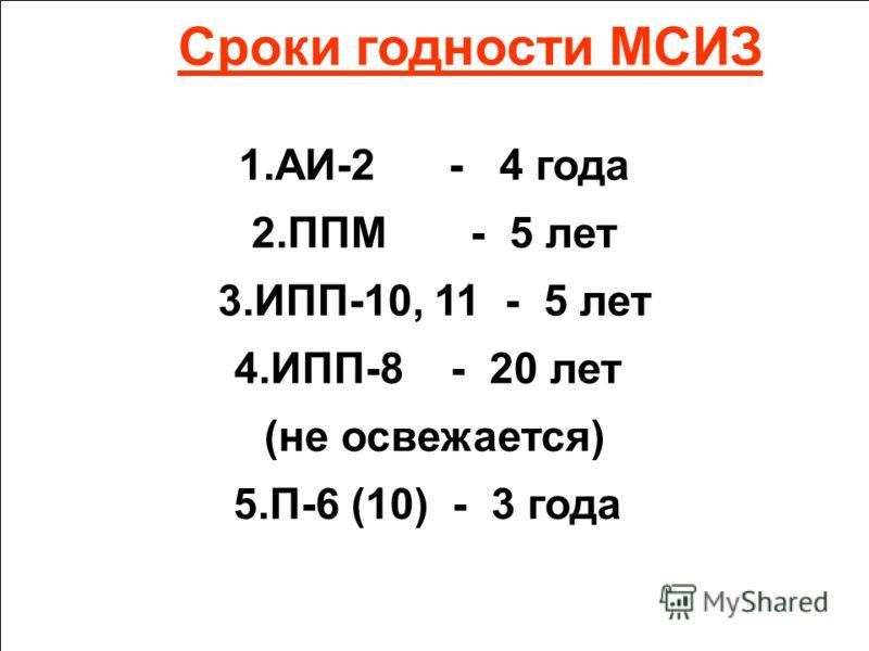 60 Сроки годности МСИЗ 1.АИ-2 - 4 года 2.ППМ - 5 лет 3.ИПП-10, 11 - 5 лет 4.ИПП-8 - 20 лет (не освежается) 5.П-6 (10) - 3 года