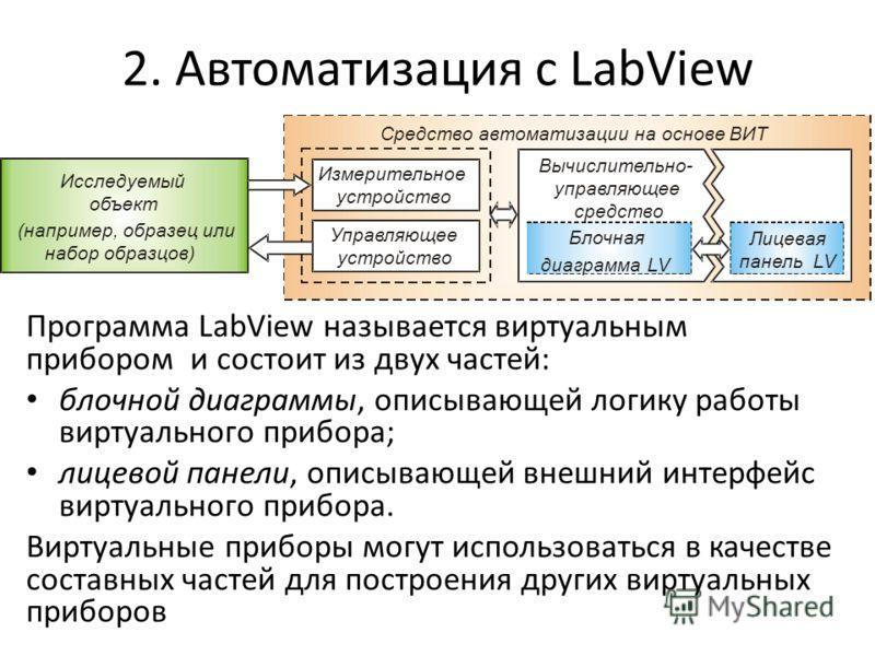 2. Автоматизация с LabView Программа LabView называется виртуальным прибором и состоит из двух частей: блочной диаграммы, описывающей логику работы виртуального прибора; лицевой панели, описывающей внешний интерфейс виртуального прибора. Виртуальные