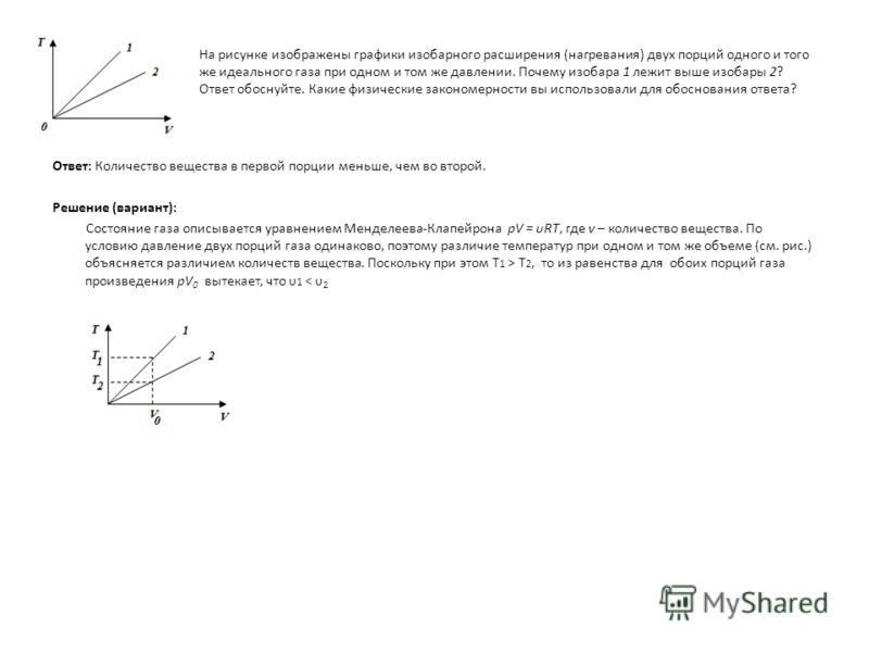 На рисунке изображены графики изобарного расширения (нагревания) двух порций одного и того же идеального газа при одном и том же давлении. Почему изобара 1 лежит выше изобары 2? Ответ обоснуйте. Какие физические закономерности вы использовали для обо