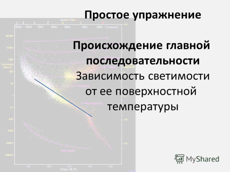 Простое упражнение Происхождение главной последовательности Зависимость светимости от ее поверхностной температуры