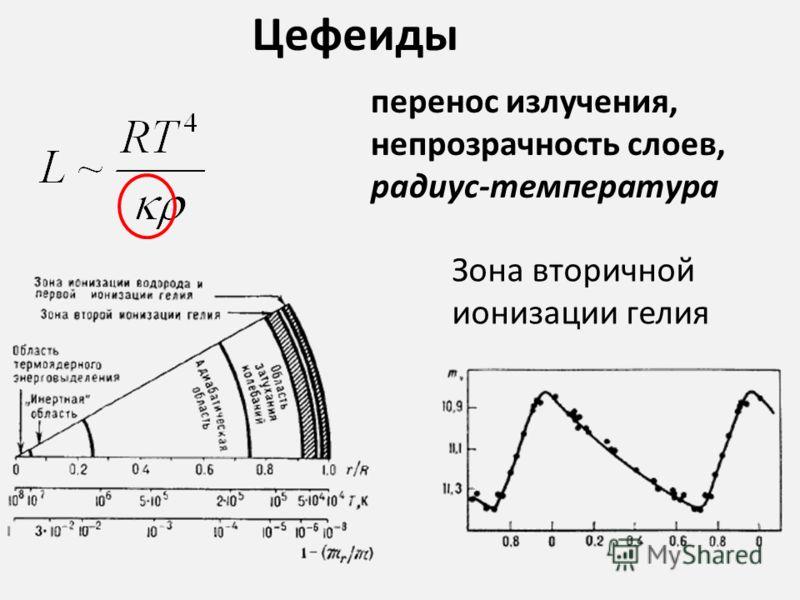 перенос излучения, непрозрачность слоев, радиус-температура Цефеиды Зона вторичной ионизации гелия