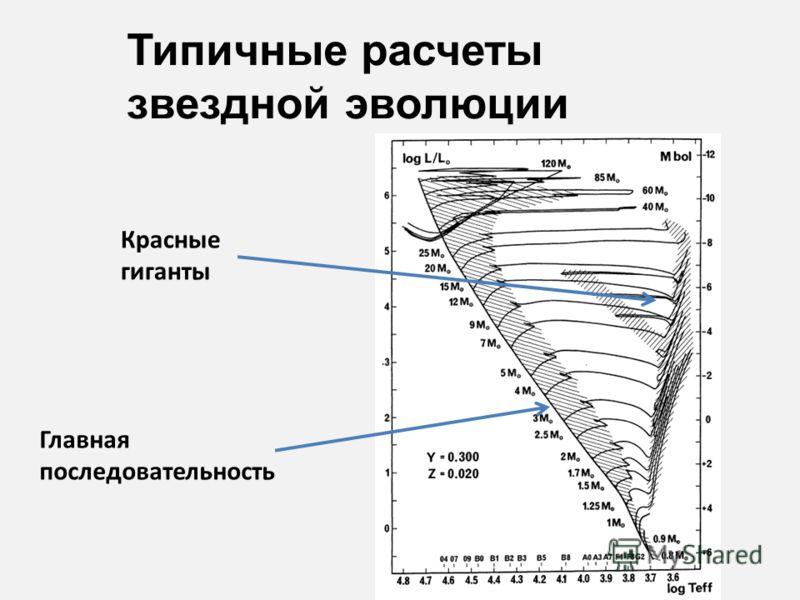 Типичные расчеты звездной эволюции Главная последовательность Красные гиганты