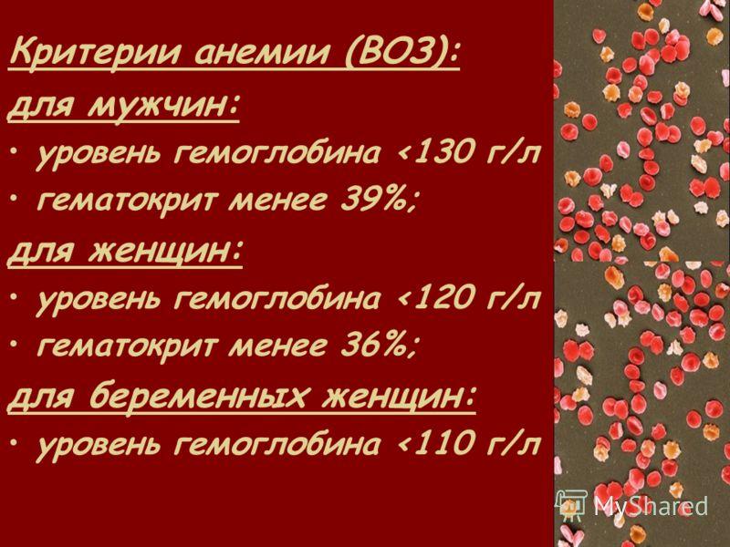 Критерии анемии (ВОЗ): для мужчин: уровень гемоглобина
