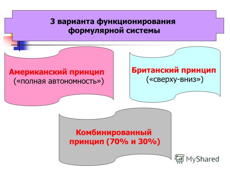 3 варианта функционирования формулярной системы Американский принцип («полная автономность») Британский принцип («сверху-вниз») Комбинированный принцип (70% и 30%)