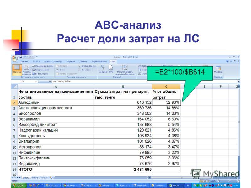 АВС-анализ Расчет доли затрат на ЛС =B2*100/$B$14