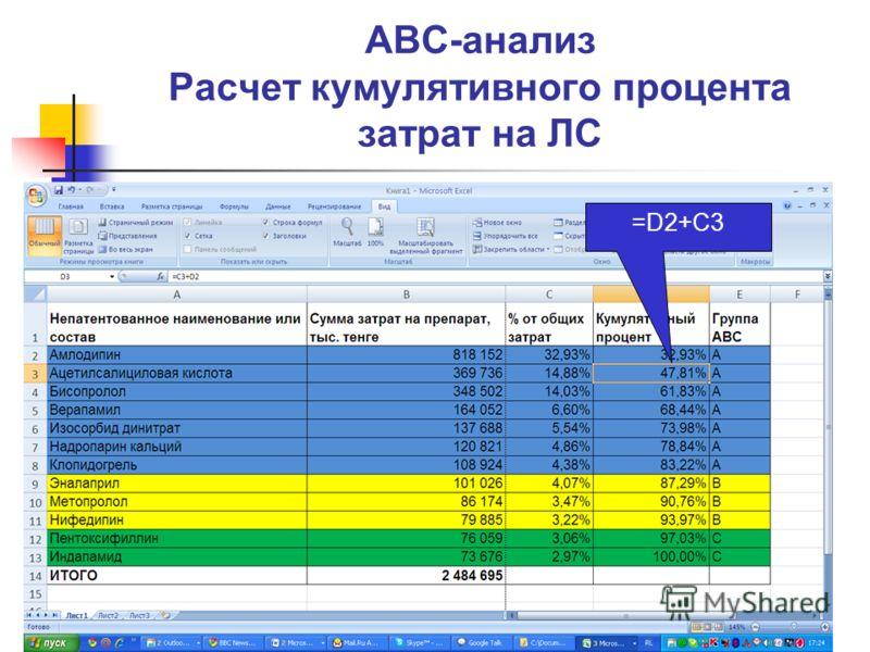АВС-анализ Расчет кумулятивного процента затрат на ЛС =D2+C3