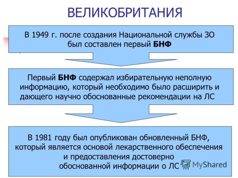ВЕЛИКОБРИТАНИЯ В 1949 г. после создания Национальной службы ЗО был составлен первый БНФ Первый БНФ содержал избирательную неполную информацию, который необходимо было расширить и дающего научно обоснованные рекомендации на ЛС В 1981 году был опублико