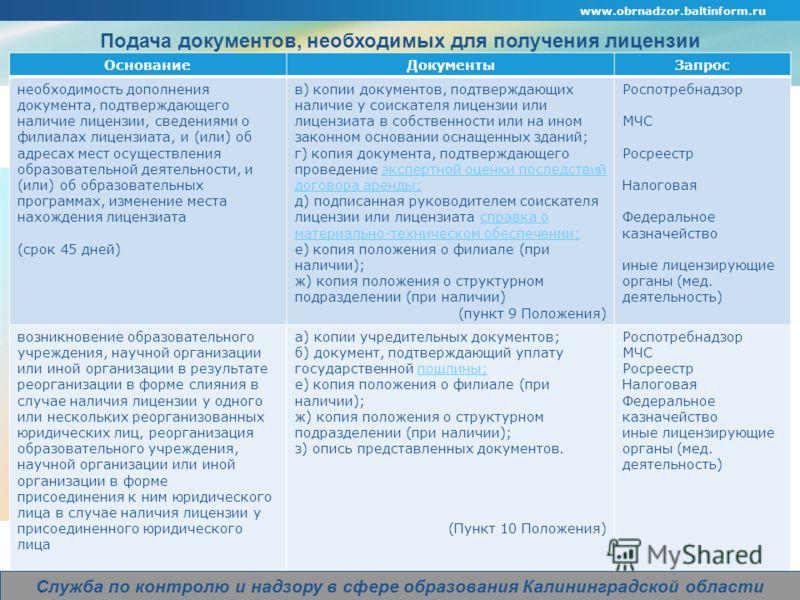 www.obrnadzor.baltinform.ru Company Logo Служба по контролю и надзору в сфере образования Калининградской области Подача документов, необходимых для получения лицензии ОснованиеДокументыЗапрос необходимость дополнения документа, подтверждающего налич