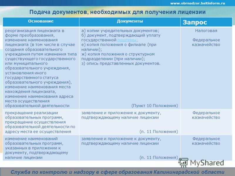 www.obrnadzor.baltinform.ru Company Logo Служба по контролю и надзору в сфере образования Калининградской области Подача документов, необходимых для получения лицензии ОснованиеДокументы Запрос реорганизация лицензиата в форме преобразования, изменен