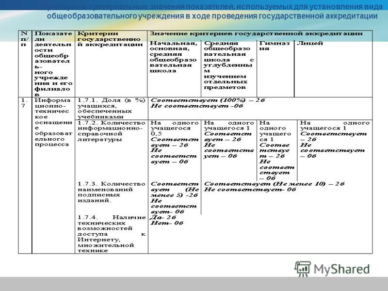 Примерные критериальные значения показателей, используемых для установления вида общеобразовательного учреждения в ходе проведения государственной аккредитации