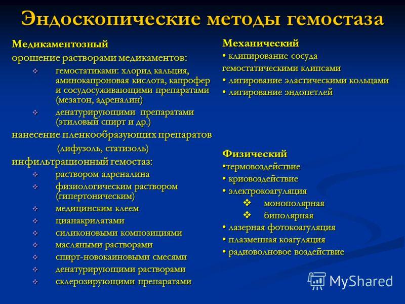 Эндоскопические методы гемостаза Медикаментозный орошение растворами медикаментов: гемостатиками: хлорид кальция, аминокапроновая кислота, капрофер и сосудосуживающими препаратами (мезатон, адреналин) гемостатиками: хлорид кальция, аминокапроновая ки