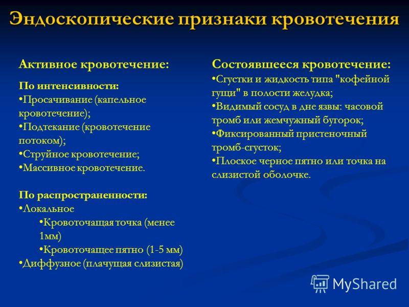 Эндоскопические признаки кровотечения Активное кровотечение: По интенсивности: Просачивание (капельное кровотечение); Подтекание (кровотечение потоком); Струйное кровотечение; Массивное кровотечение. По распространенности: Локальное Кровоточащая точк