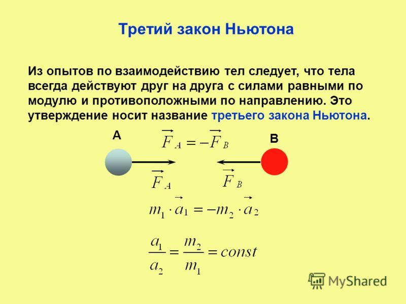 Третий закон Ньютона Из опытов по взаимодействию тел следует, что тела всегда действуют друг на друга с силами равными по модулю и противоположными по направлению. Это утверждение носит название третьего закона Ньютона. А В