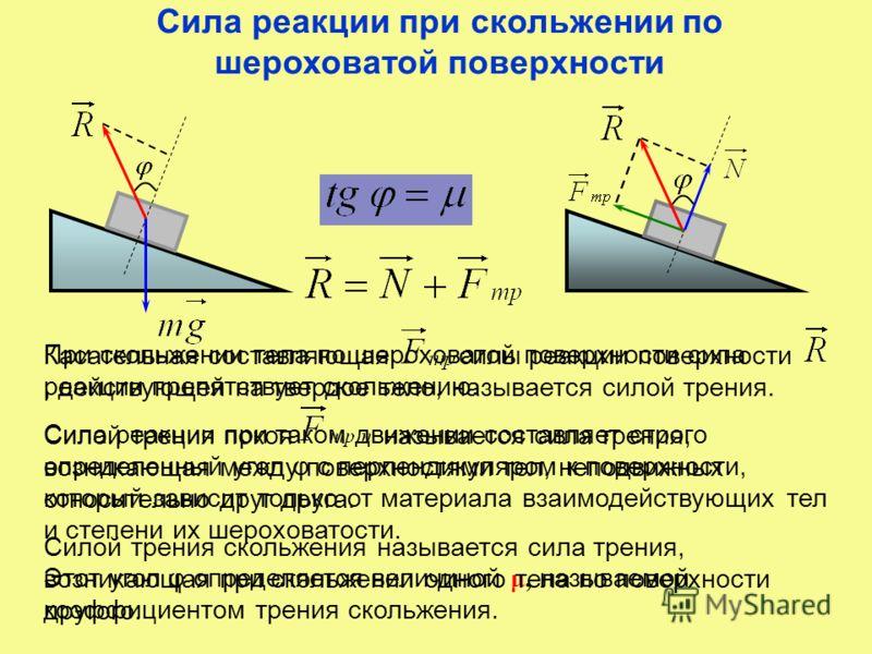 Сила реакции при скольжении по шероховатой поверхности При скольжении тела по шероховатой поверхности сила реакции препятствует скольжению. Сила реакции при таком движении составляет строго определенный угол φ с перпендикуляром к поверхности, который