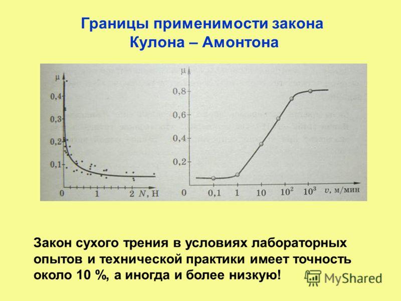 Границы применимости закона Кулона – Амонтона Закон сухого трения в условиях лабораторных опытов и технической практики имеет точность около 10 %, а иногда и более низкую!